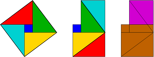 Visual Proof Of Pythagoras Theorem
